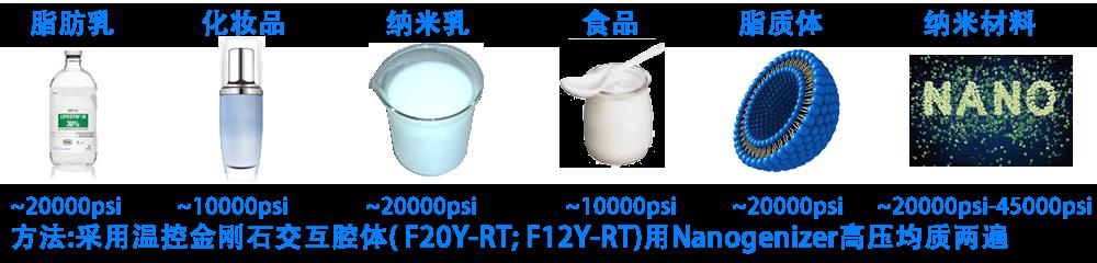 脂肪乳、脂质体和纳米材料的均质方法